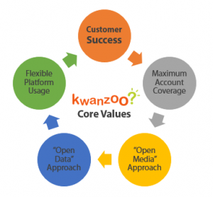 KZ Core Values 2